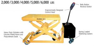 self propelled lift tables