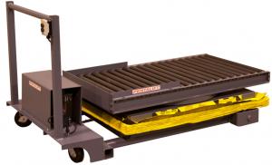 Conveyor Interface Equipment ? Work Positioning